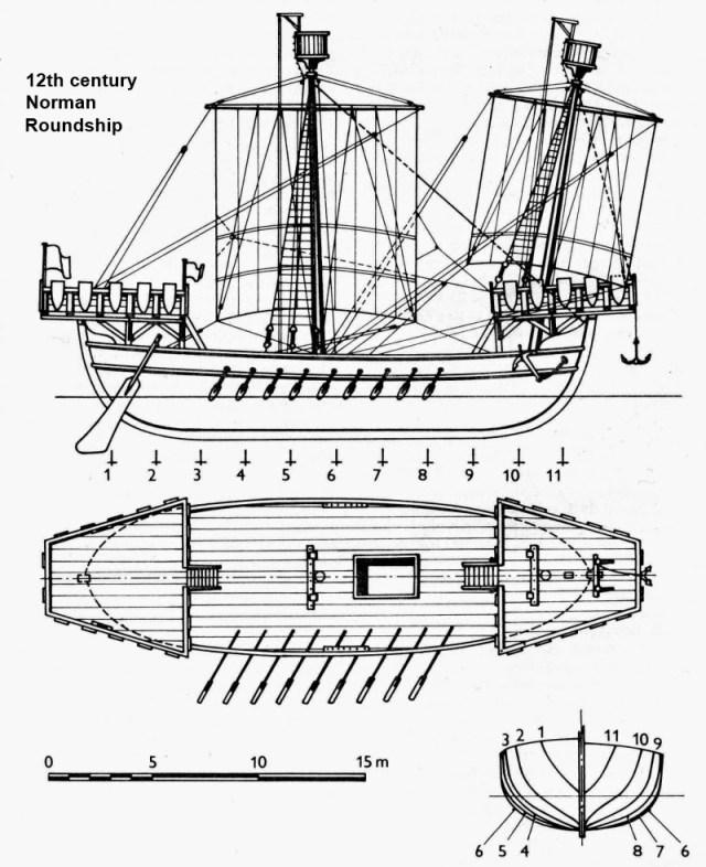 Round-ship